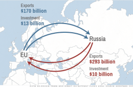 Европейские эксперты: санкции против РФ «прикончат ЕС»