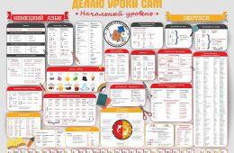 Плакаты для школы: эффективное изучение немецкого языка с продукцией компании «Ход Конем»
