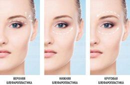 Тренды пластической хирургии | 5 популярных пластических операций