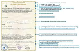 Где проходить сертификацию товаров и услуг?