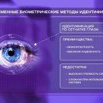 Банки расширяют число доступных по биометрии операций