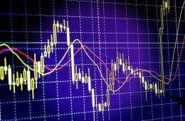 Торговые операции на рынке Форекс