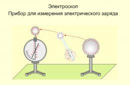 Электрический заряд — количество электричества