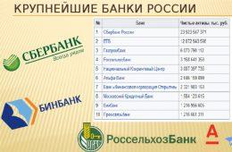 6 крупнейших банков для состоятельных россиян